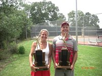 Tennis Championship Photos